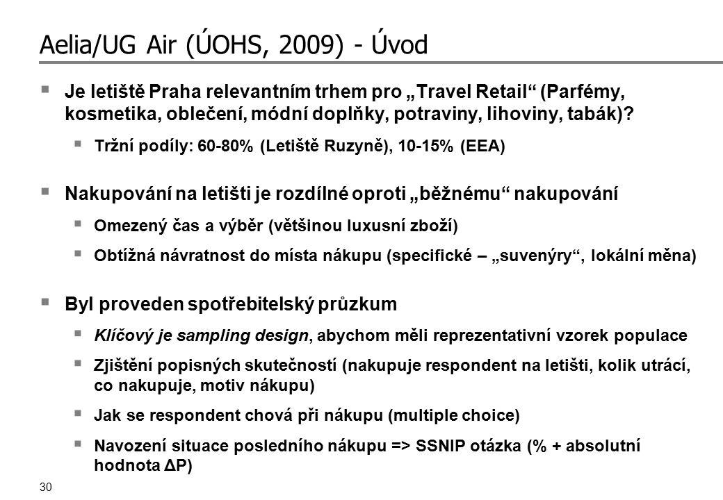 """30 Aelia/UG Air (ÚOHS, 2009) - Úvod  Je letiště Praha relevantním trhem pro """"Travel Retail"""" (Parfémy, kosmetika, oblečení, módní doplňky, potraviny,"""