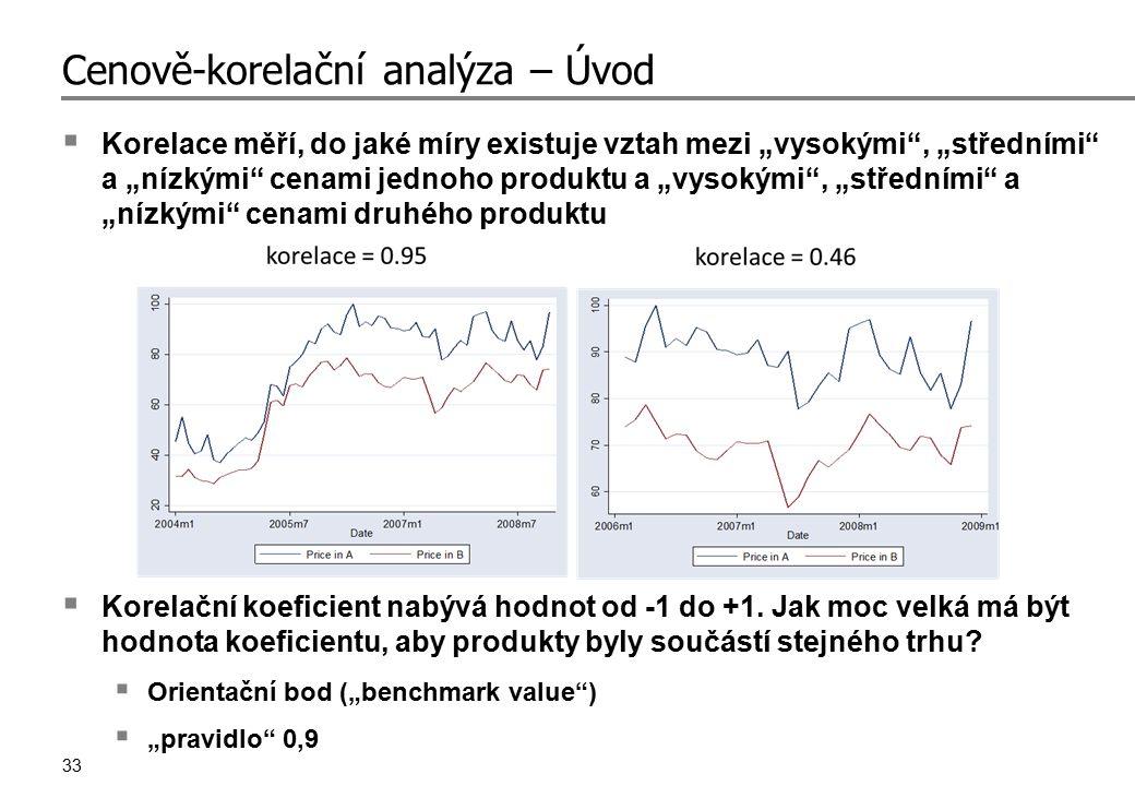 """33 Cenově-korelační analýza – Úvod  Korelace měří, do jaké míry existuje vztah mezi """"vysokými"""", """"středními"""" a """"nízkými"""" cenami jednoho produktu a """"vy"""