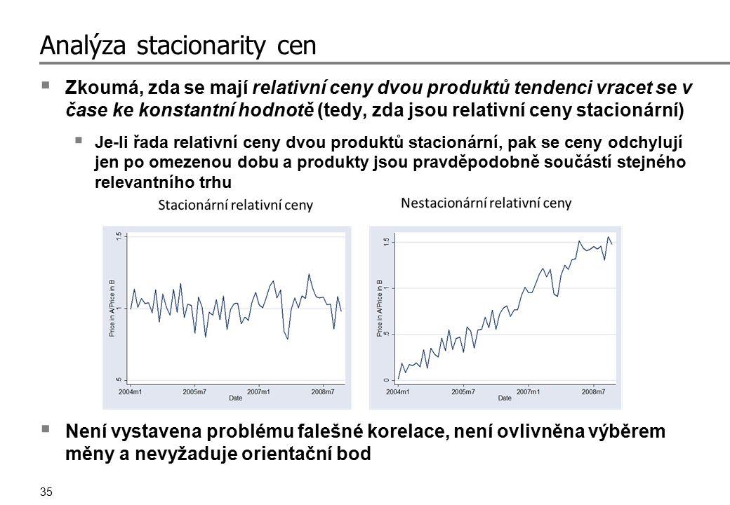 35 Analýza stacionarity cen  Zkoumá, zda se mají relativní ceny dvou produktů tendenci vracet se v čase ke konstantní hodnotě (tedy, zda jsou relativ