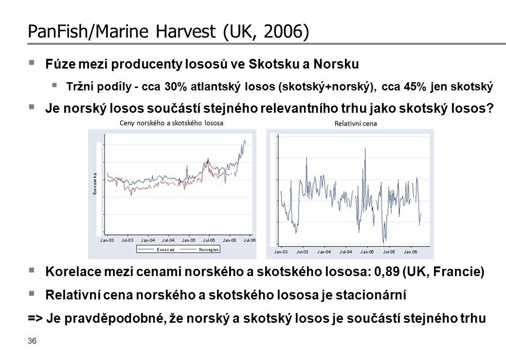 36 PanFish/Marine Harvest (UK, 2006)  Fúze mezi producenty lososů ve Skotsku a Norsku  Tržní podíly - cca 30% atlantský losos (skotský+norský), cca