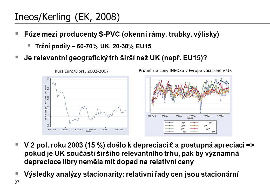 37 Ineos/Kerling (EK, 2008)  Fúze mezi producenty S-PVC (okenní rámy, trubky, výlisky)  Tržní podíly – 60-70% UK, 20-30% EU15  Je relevantní geogra