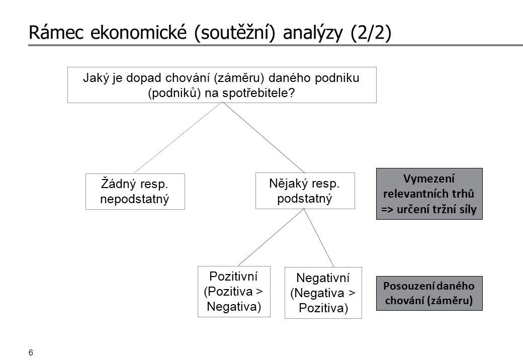 6 Rámec ekonomické (soutěžní) analýzy (2/2) Vymezení relevantních trhů => určení tržní síly Posouzení daného chování (záměru) Jaký je dopad chování (z