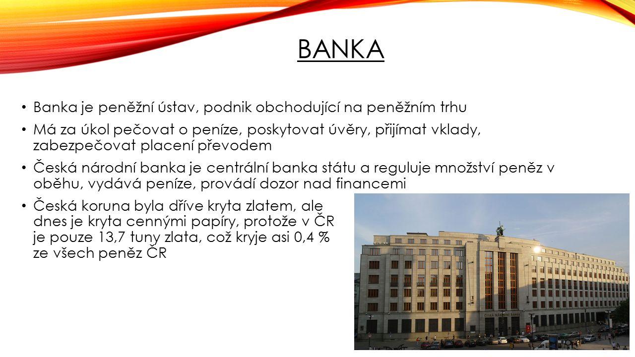 BANKA Banka je peněžní ústav, podnik obchodující na peněžním trhu Má za úkol pečovat o peníze, poskytovat úvěry, přijímat vklady, zabezpečovat placení převodem Česká národní banka je centrální banka státu a reguluje množství peněz v oběhu, vydává peníze, provádí dozor nad financemi Česká koruna byla dříve kryta zlatem, ale dnes je kryta cennými papíry, protože v ČR je pouze 13,7 tuny zlata, což kryje asi 0,4 % ze všech peněz ČR