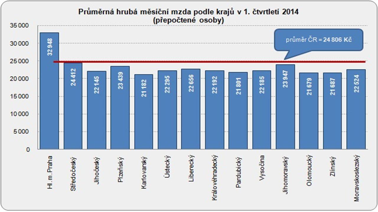 VÝVOJ EKONOMIKY OD VZNIKU ČESKÉ REPUBLIKY Před rozpadem ČSFR bylo povoleno např.