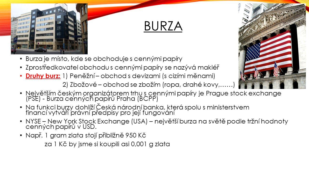BURZA Burza je místo, kde se obchoduje s cennými papíry Zprostředkovatel obchodu s cennými papíry se nazývá makléř Druhy burz: 1) Peněžní – obchod s devizami (s cizími měnami) 2) Zbožové – obchod se zbožím (ropa, drahé kovy,……) Největším českým organizátorem trhu s cennými papíry je Prague stock exchange (PSE) - Burza cenných papírů Praha (BCPP) Na funkci burzy dohlíží Česká národní banka, která spolu s ministerstvem financí vytváří právní předpisy pro její fungování NYSE – New York Stock Exchange (USA) – největší burza na světě podle tržní hodnoty cenných papírů v USD.