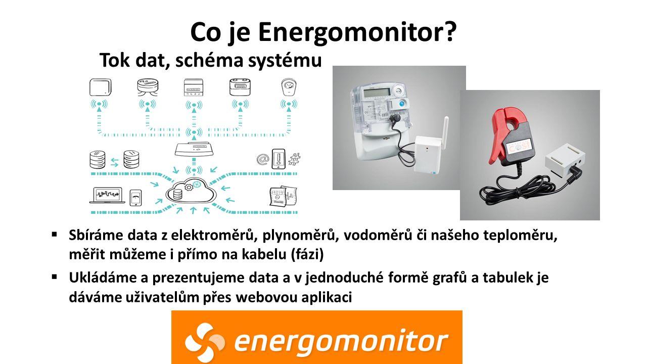 Tok dat, schéma systému  Sbíráme data z elektroměrů, plynoměrů, vodoměrů či našeho teploměru, měřit můžeme i přímo na kabelu (fázi)  Ukládáme a prezentujeme data a v jednoduché formě grafů a tabulek je dáváme uživatelům přes webovou aplikaci