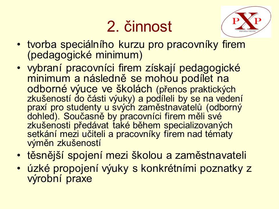 2. činnost tvorba speciálního kurzu pro pracovníky firem (pedagogické minimum) vybraní pracovníci firem získají pedagogické minimum a následně se moho