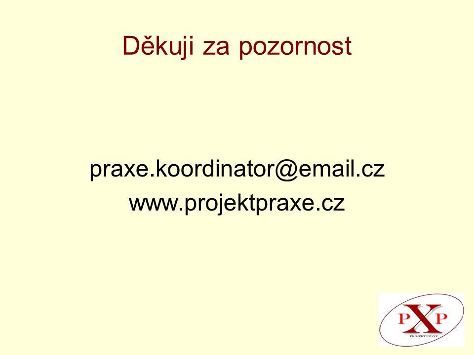 Děkuji za pozornost praxe.koordinator@email.cz www.projektpraxe.cz