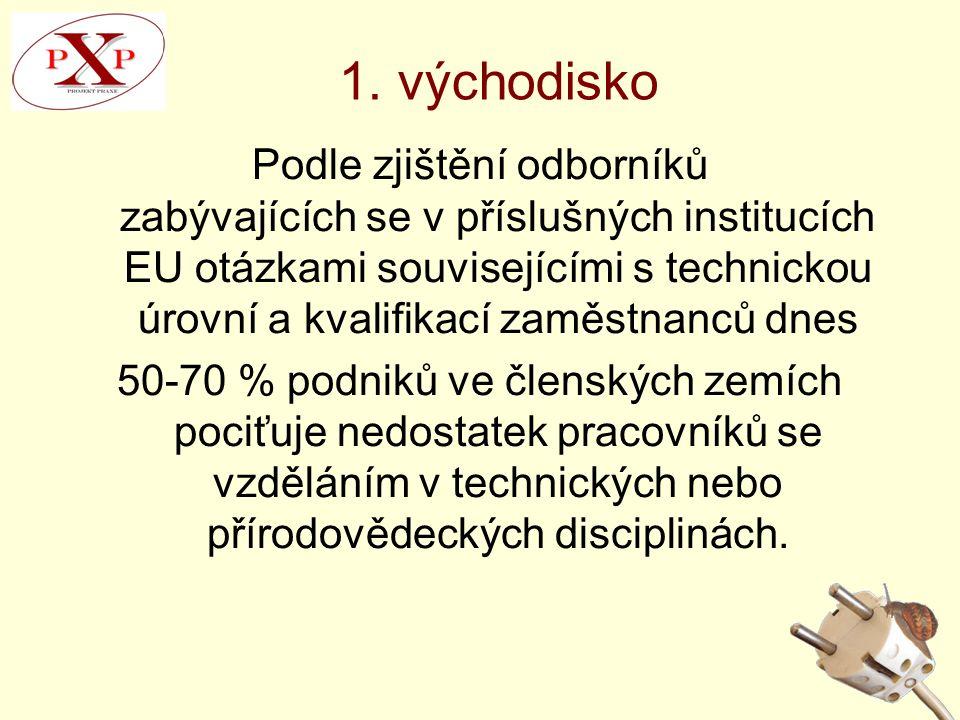 Podle zjištění odborníků zabývajících se v příslušných institucích EU otázkami souvisejícími s technickou úrovní a kvalifikací zaměstnanců dnes 50-70 % podniků ve členských zemích pociťuje nedostatek pracovníků se vzděláním v technických nebo přírodovědeckých disciplinách.