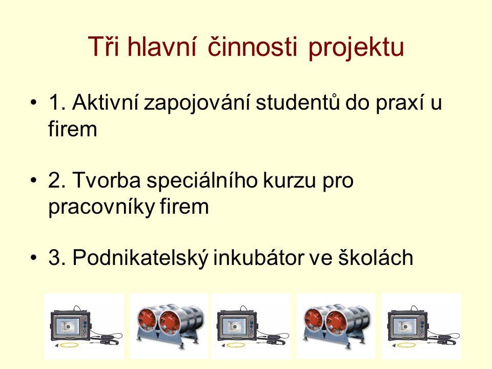 Tři hlavní činnosti projektu 1.Aktivní zapojování studentů do praxí u firem 2.