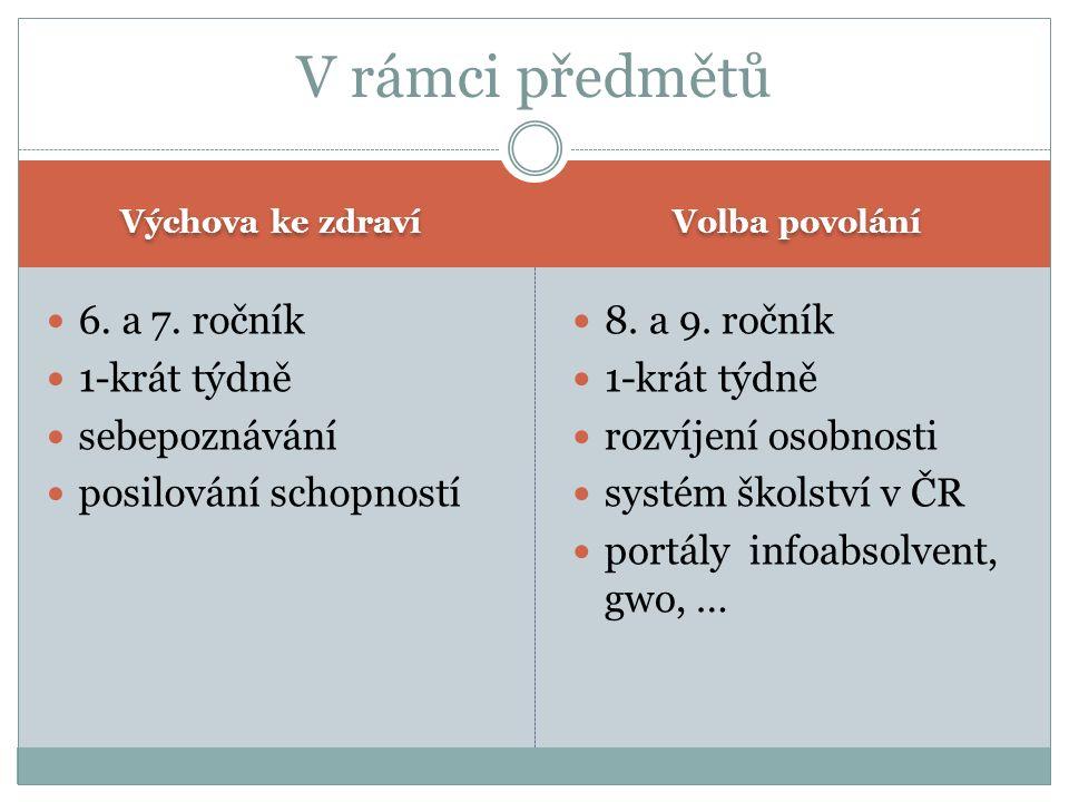 Výchova ke zdraví Volba povolání 6. a 7.