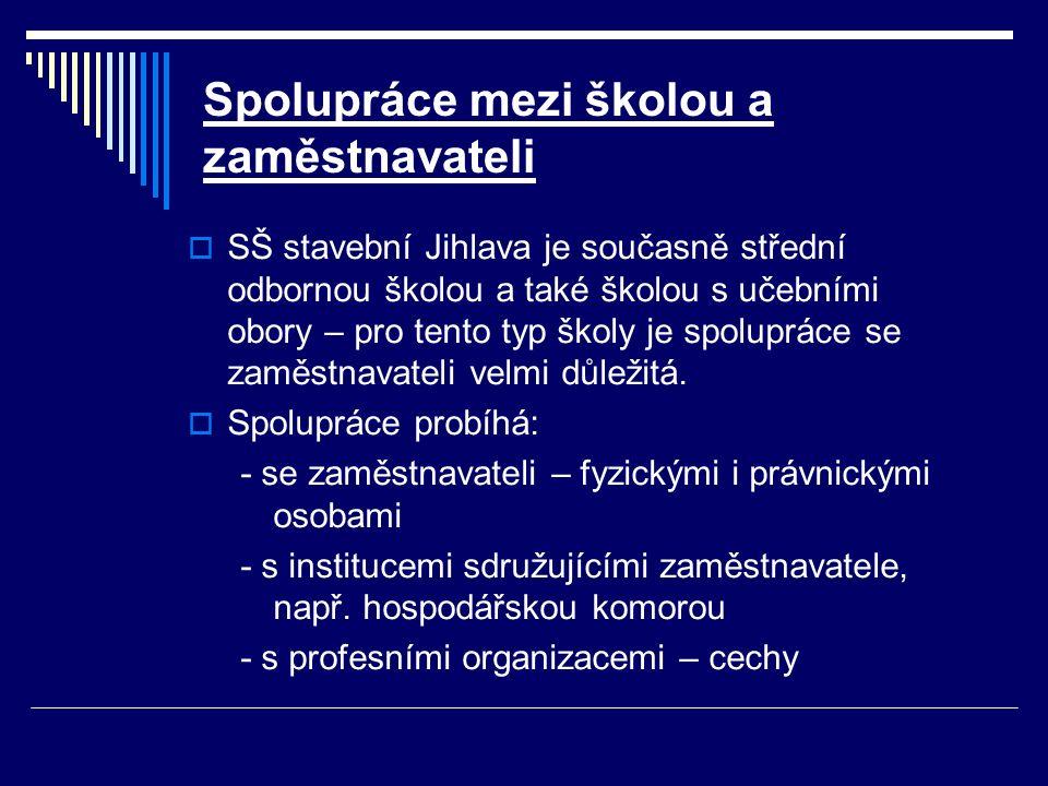 Spolupráce mezi školou a zaměstnavateli  SŠ stavební Jihlava je současně střední odbornou školou a také školou s učebními obory – pro tento typ školy je spolupráce se zaměstnavateli velmi důležitá.