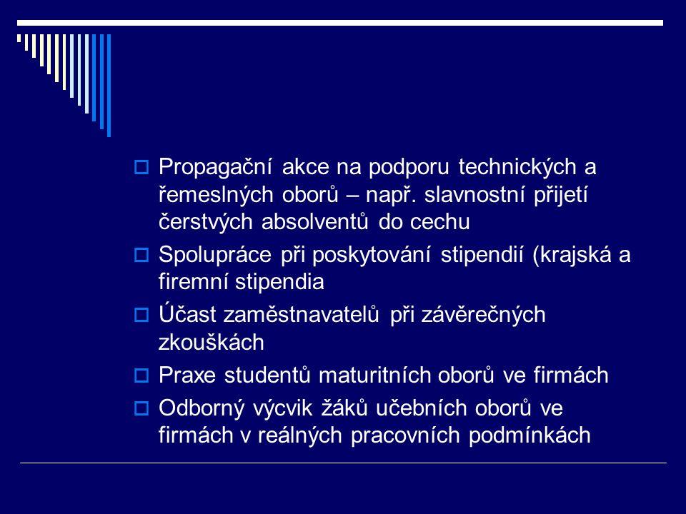 Propagační akce na podporu technických a řemeslných oborů – např.