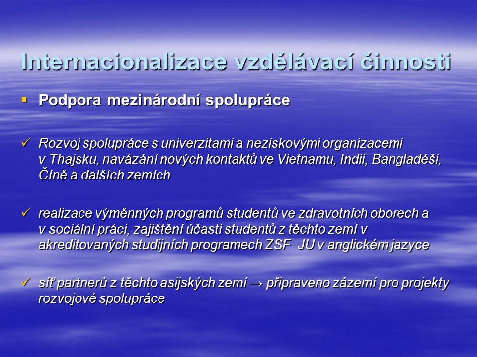 Internacionalizace vzdělávací činnosti  Podpora mezinárodní spolupráce Rozvoj spolupráce s univerzitami a neziskovými organizacemi v Thajsku, navázání nových kontaktů ve Vietnamu, Indii, Bangladéši, Číně a dalších zemích Rozvoj spolupráce s univerzitami a neziskovými organizacemi v Thajsku, navázání nových kontaktů ve Vietnamu, Indii, Bangladéši, Číně a dalších zemích realizace výměnných programů studentů ve zdravotních oborech a v sociální práci, zajištění účasti studentů z těchto zemí v akreditovaných studijních programech ZSF JU v anglickém jazyce realizace výměnných programů studentů ve zdravotních oborech a v sociální práci, zajištění účasti studentů z těchto zemí v akreditovaných studijních programech ZSF JU v anglickém jazyce síť partnerů z těchto asijských zemí → připraveno zázemí pro projekty rozvojové spolupráce síť partnerů z těchto asijských zemí → připraveno zázemí pro projekty rozvojové spolupráce