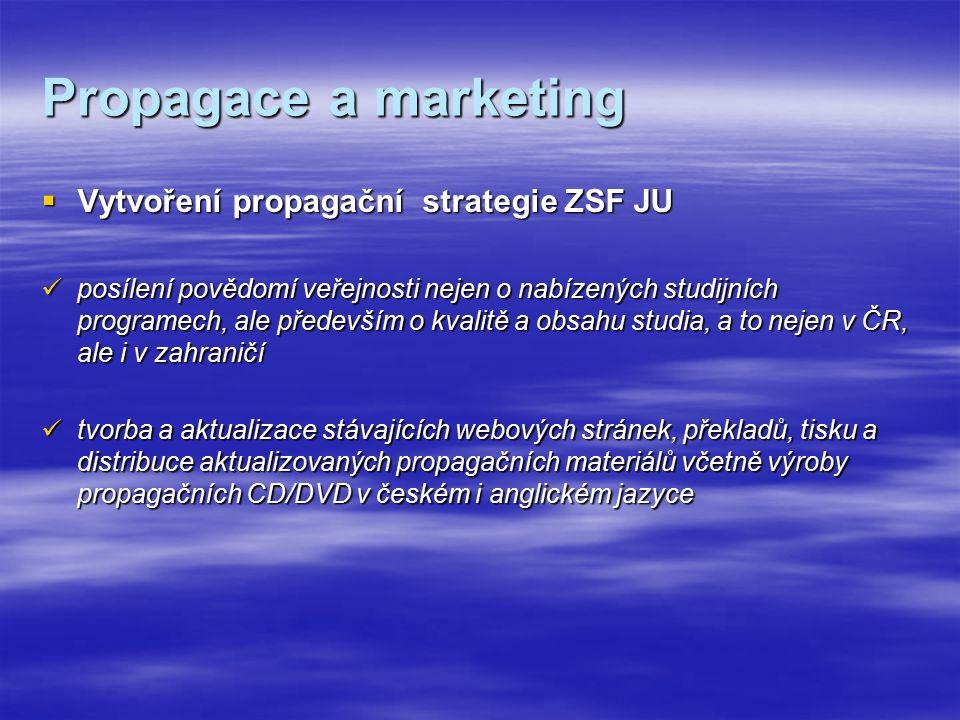 Propagace a marketing  Vytvoření propagační strategie ZSF JU posílení povědomí veřejnosti nejen o nabízených studijních programech, ale především o kvalitě a obsahu studia, a to nejen v ČR, ale i v zahraničí posílení povědomí veřejnosti nejen o nabízených studijních programech, ale především o kvalitě a obsahu studia, a to nejen v ČR, ale i v zahraničí tvorba a aktualizace stávajících webových stránek, překladů, tisku a distribuce aktualizovaných propagačních materiálů včetně výroby propagačních CD/DVD v českém i anglickém jazyce tvorba a aktualizace stávajících webových stránek, překladů, tisku a distribuce aktualizovaných propagačních materiálů včetně výroby propagačních CD/DVD v českém i anglickém jazyce