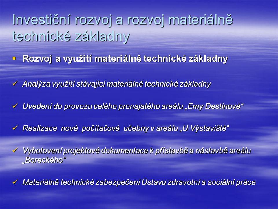 """Investiční rozvoj a rozvoj materiálně technické základny  Rozvoj a využití materiálně technické základny Analýza využití stávající materiálně technické základny Analýza využití stávající materiálně technické základny Uvedení do provozu celého pronajatého areálu """"Emy Destinové Uvedení do provozu celého pronajatého areálu """"Emy Destinové Realizace nové počítačové učebny v areálu """"U Výstaviště Realizace nové počítačové učebny v areálu """"U Výstaviště Vyhotovení projektové dokumentace k přístavbě a nástavbě areálu """"Boreckého Vyhotovení projektové dokumentace k přístavbě a nástavbě areálu """"Boreckého Materiálně technické zabezpečení Ústavu zdravotní a sociální práce Materiálně technické zabezpečení Ústavu zdravotní a sociální práce"""