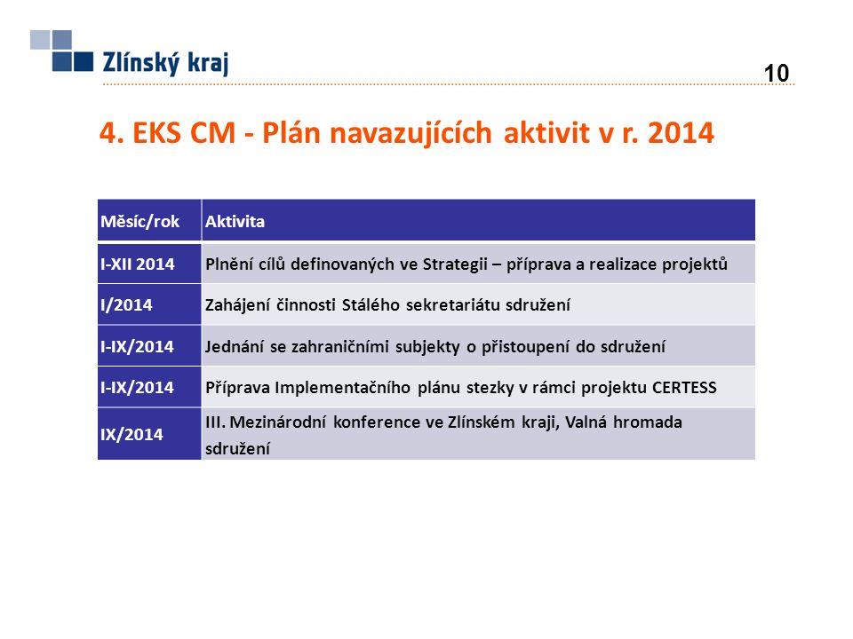 4. EKS CM - Plán navazujících aktivit v r.