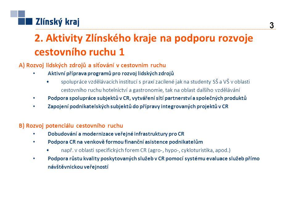2. Aktivity Zlínského kraje na podporu rozvoje cestovního ruchu 1 A) Rozvoj lidských zdrojů a síťování v cestovním ruchu Aktivní příprava programů pro