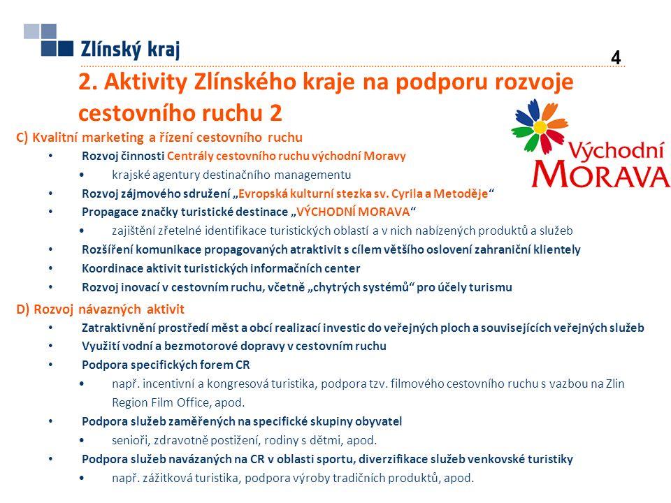 2. Aktivity Zlínského kraje na podporu rozvoje cestovního ruchu 2 C) Kvalitní marketing a řízení cestovního ruchu Rozvoj činnosti Centrály cestovního