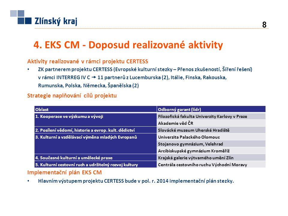 4. EKS CM - Doposud realizované aktivity 8 Aktivity realizované v rámci projektu CERTESS ZK partnerem projektu CERTESS (Evropské kulturní stezky – Pře
