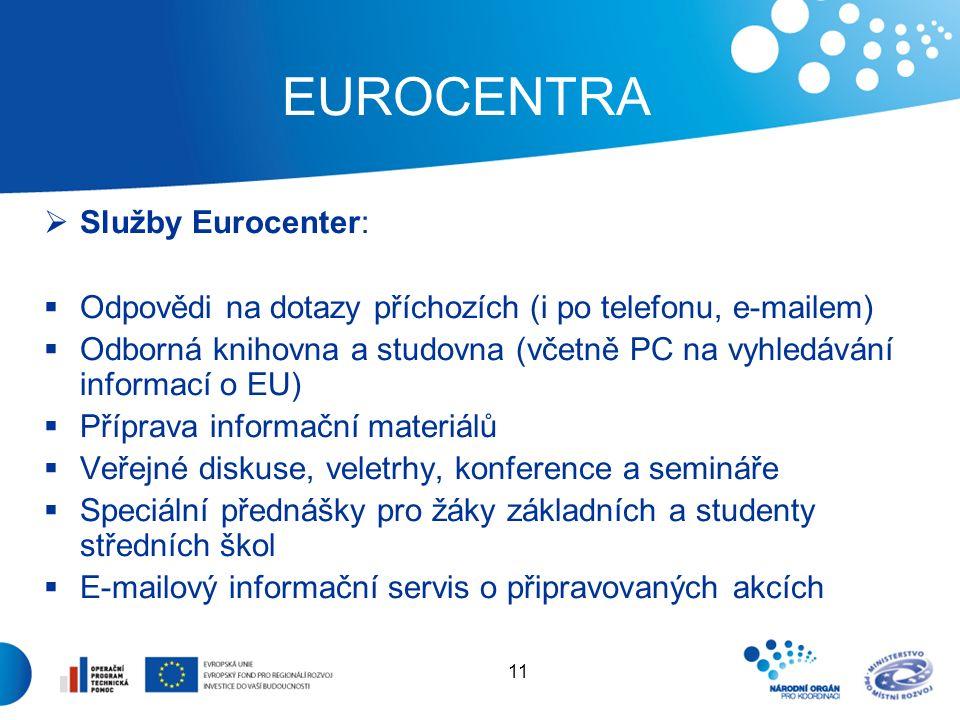 11 EUROCENTRA  Služby Eurocenter:  Odpovědi na dotazy příchozích (i po telefonu, e-mailem)  Odborná knihovna a studovna (včetně PC na vyhledávání informací o EU)  Příprava informační materiálů  Veřejné diskuse, veletrhy, konference a semináře  Speciální přednášky pro žáky základních a studenty středních škol  E-mailový informační servis o připravovaných akcích