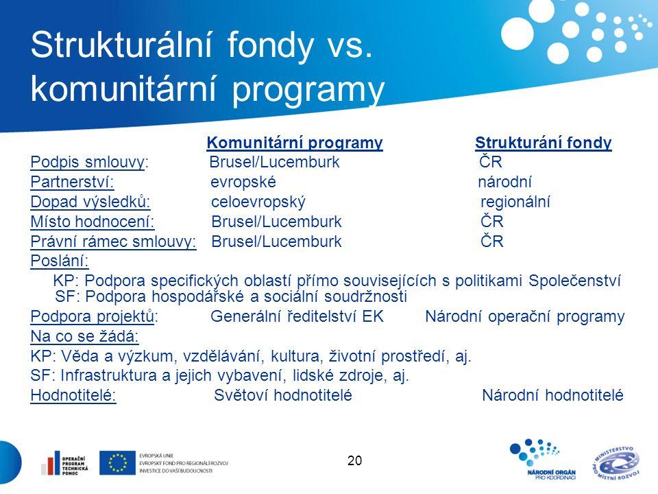 20 Strukturální fondy vs.