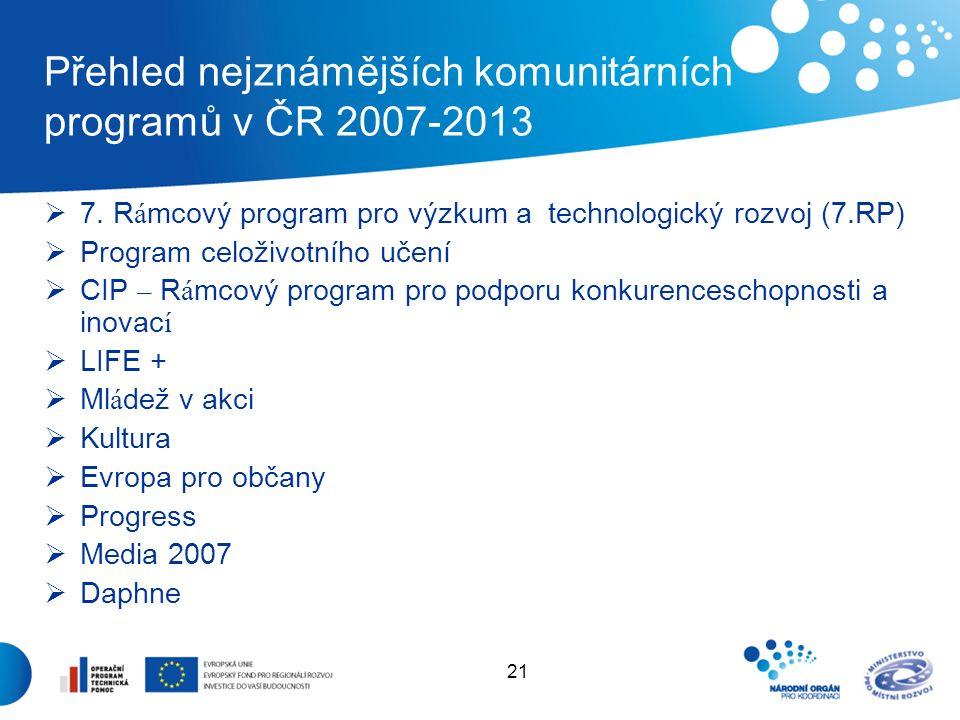 21 Přehled nejznámějších komunitárních programů v ČR 2007-2013  7.