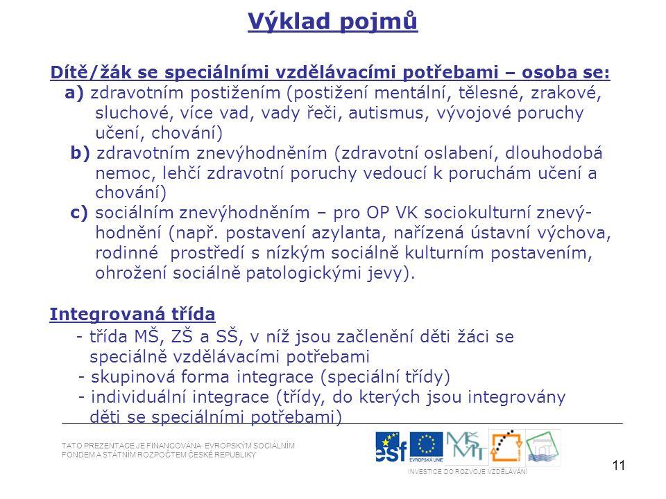 11 Výklad pojmů TATO PREZENTACE JE FINANCOVÁNA EVROPSKÝM SOCIÁLNÍM FONDEM A STÁTNÍM ROZPOČTEM ČESKÉ REPUBLIKY INVESTICE DO ROZVOJE VZDĚLÁVÁNÍ Dítě/žák se speciálními vzdělávacími potřebami – osoba se: a) zdravotním postižením (postižení mentální, tělesné, zrakové, sluchové, více vad, vady řeči, autismus, vývojové poruchy učení, chování) b) zdravotním znevýhodněním (zdravotní oslabení, dlouhodobá nemoc, lehčí zdravotní poruchy vedoucí k poruchám učení a chování) c) sociálním znevýhodněním – pro OP VK sociokulturní znevý- hodnění (např.