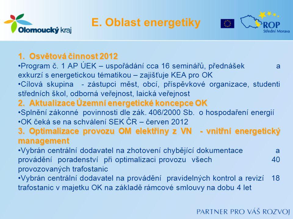 E. Oblast energetiky 1. Osvětová činnost 2012 Program č.
