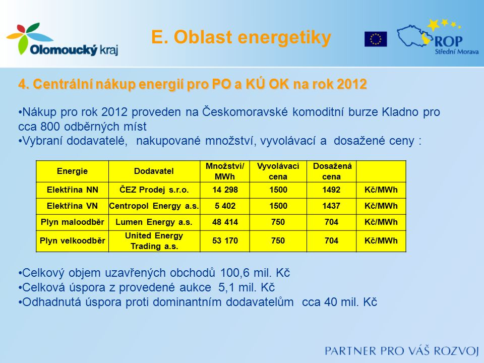 E. Oblast energetiky 4.