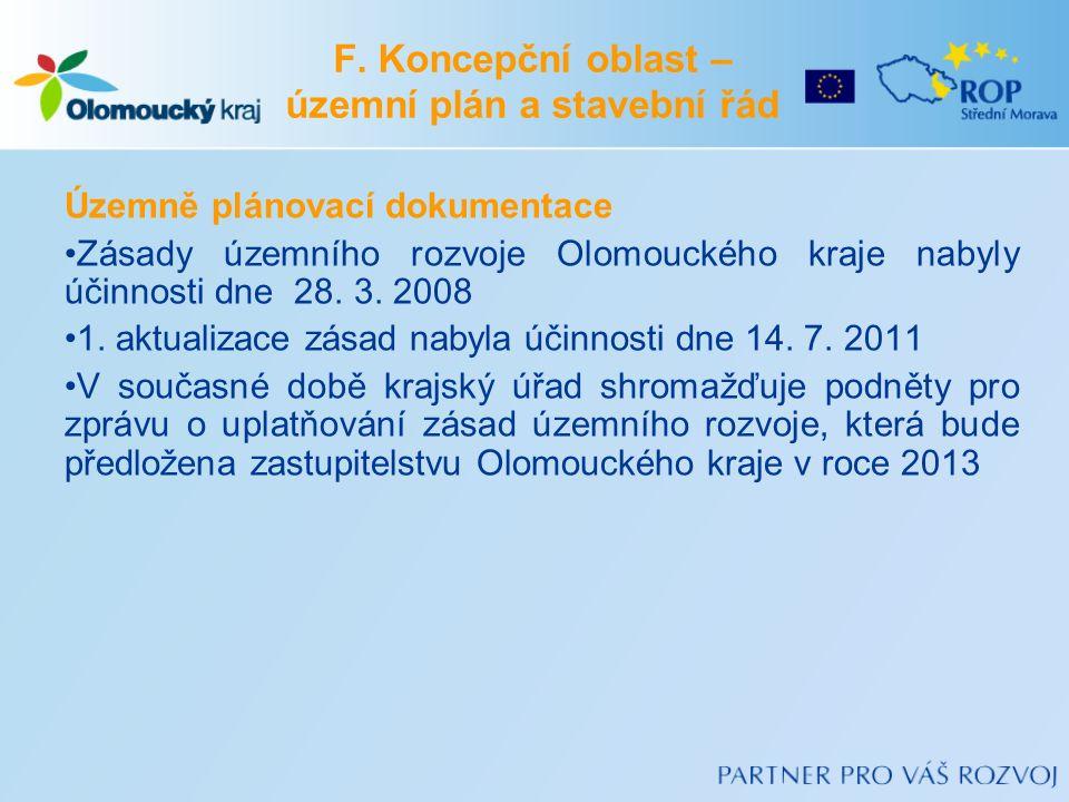 F. Koncepční oblast – územní plán a stavební řád Územně plánovací dokumentace Zásady územního rozvoje Olomouckého kraje nabyly účinnosti dne 28. 3. 20