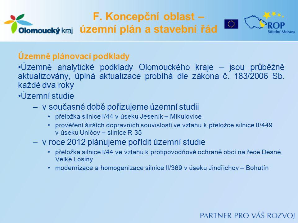 F. Koncepční oblast – územní plán a stavební řád Územně plánovací podklady Územně analytické podklady Olomouckého kraje – jsou průběžně aktualizovány,