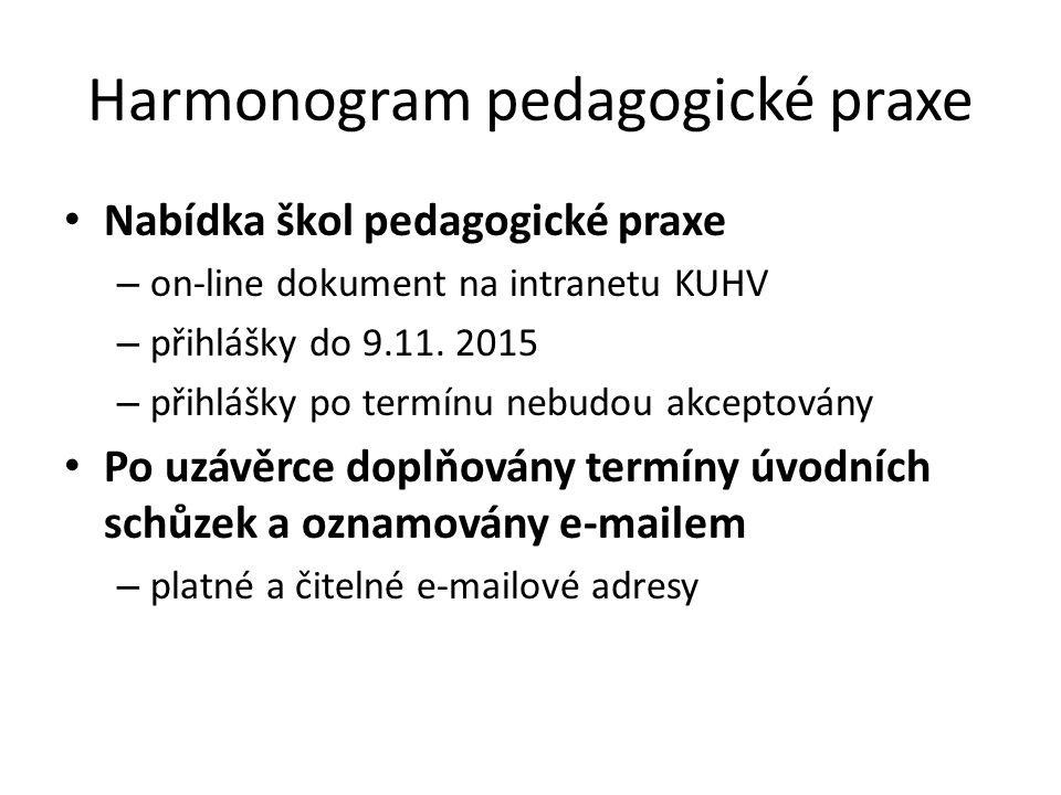 Harmonogram pedagogické praxe Nabídka škol pedagogické praxe – on-line dokument na intranetu KUHV – přihlášky do 9.11.