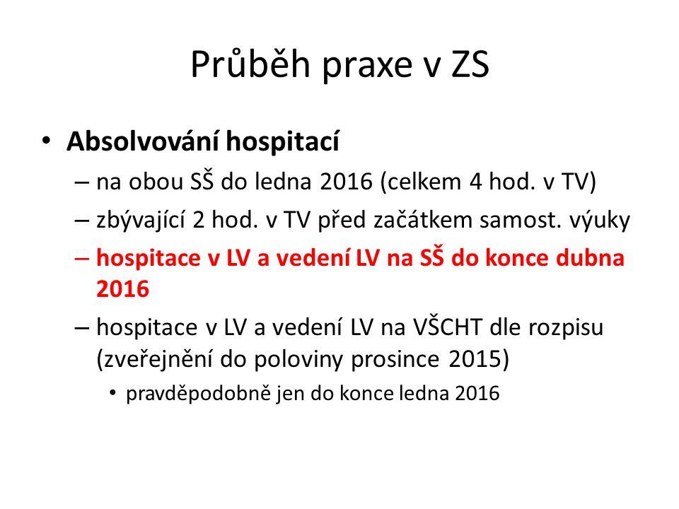 Průběh praxe v ZS Absolvování hospitací – na obou SŠ do ledna 2016 (celkem 4 hod.