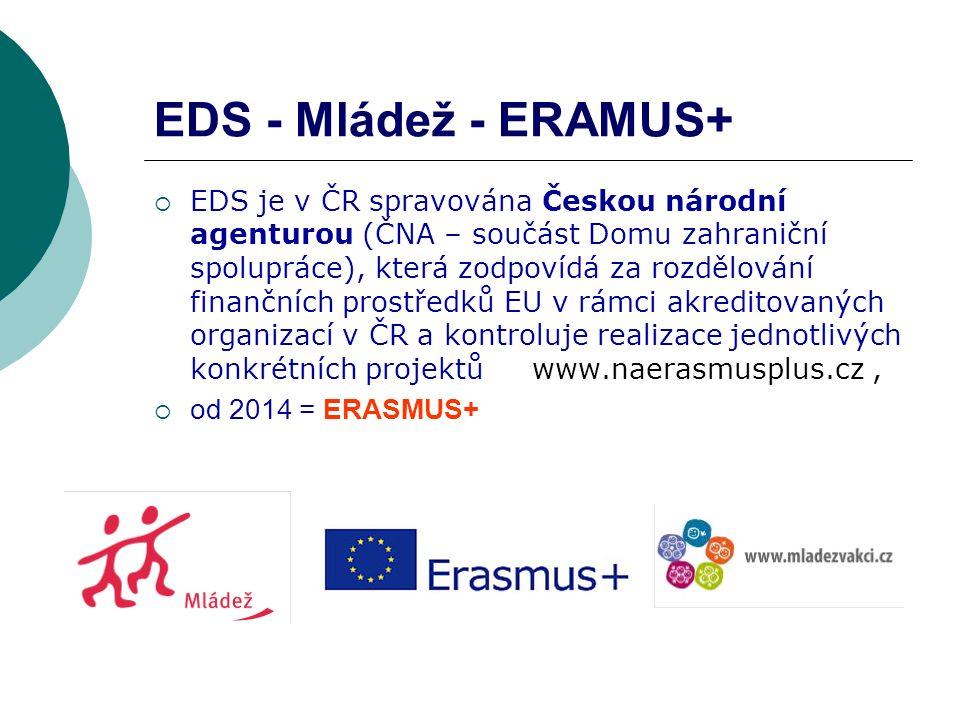 EDS = projekt EU  délka 2 až 12 měsíců  zaměření: na kulturu, děti a mládež, sport, sociální péči, umění, ekologii…  dobrovolníci mají hrazené kapesné, ubytování, stravné, zdravotní pojištění, cestu (limit) a jazykové vzdělávání