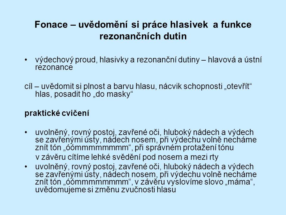 Artikulace – artikulační orgány a postupy procvičování správné výslovnosti ukázka foneticky správné tvorby hlásek - artikulace obr.