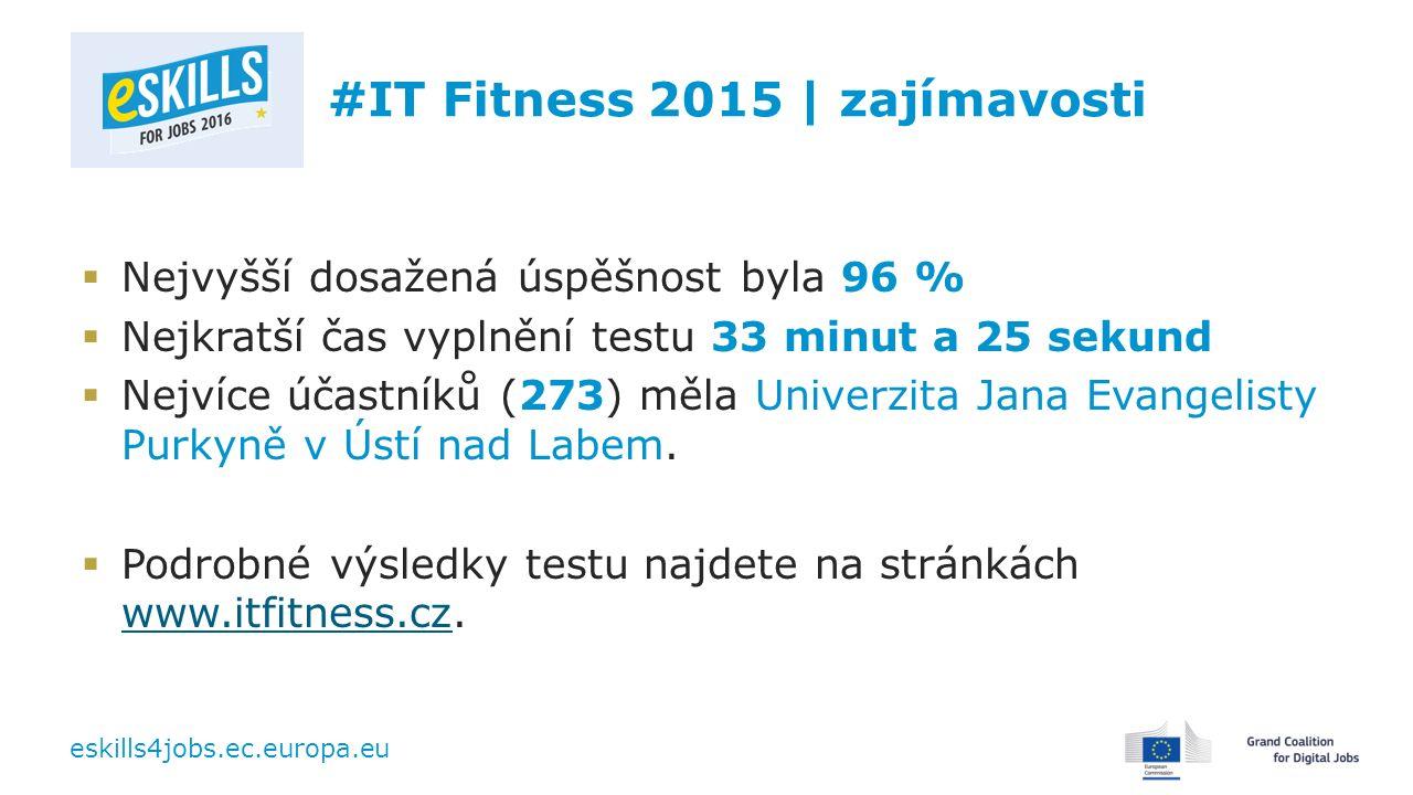 eskills4jobs.ec.europa.eu #IT Fitness 2015 | zajímavosti  Nejvyšší dosažená úspěšnost byla 96 %  Nejkratší čas vyplnění testu 33 minut a 25 sekund  Nejvíce účastníků (273) měla Univerzita Jana Evangelisty Purkyně v Ústí nad Labem.