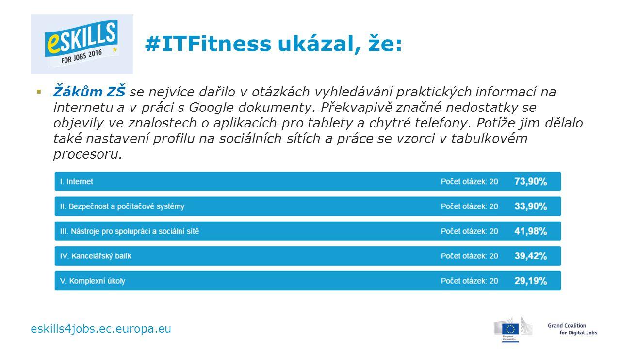 eskills4jobs.ec.europa.eu #ITFitness ukázal, že:  Žákům ZŠ se nejvíce dařilo v otázkách vyhledávání praktických informací na internetu a v práci s Google dokumenty.