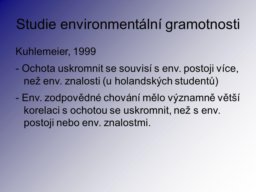 Studie environmentální gramotnosti Kuhlemeier, 1999 - Ochota uskromnit se souvisí s env.