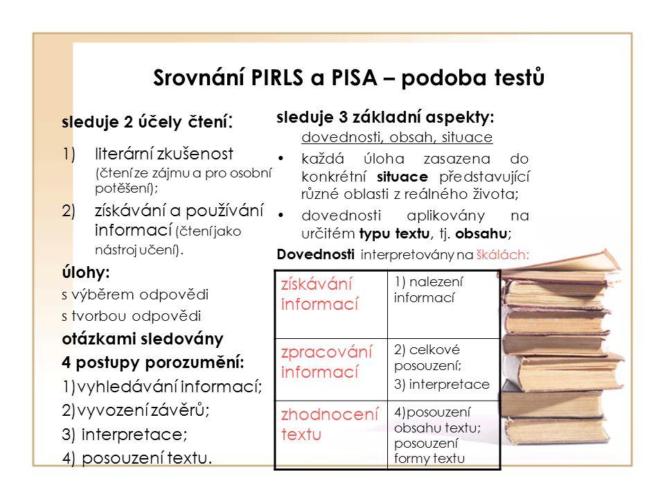 Srovnání PIRLS a PISA – podoba testů sleduje 2 účely čtení : 1)literární zkušenost (čtení ze zájmu a pro osobní potěšení); 2)získávání a používání informací (čtení jako nástroj učení).