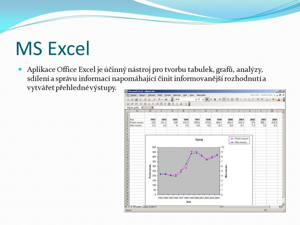 MS Excel Aplikace Office Excel je účinný nástroj pro tvorbu tabulek, grafů, analýzy, sdílení a správu informací napomáhající činit informovanější rozhodnutí a vytvářet přehledné výstupy.