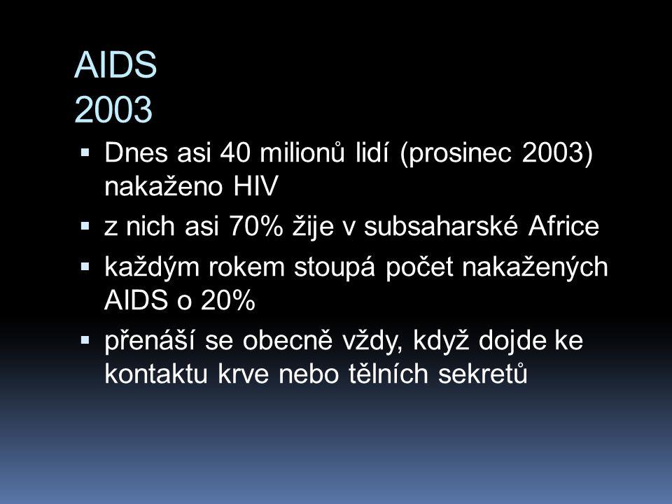AIDS 2003  Dnes asi 40 milionů lidí (prosinec 2003) nakaženo HIV  z nich asi 70% žije v subsaharské Africe  každým rokem stoupá počet nakažených AIDS o 20%  přenáší se obecně vždy, když dojde ke kontaktu krve nebo tělních sekretů