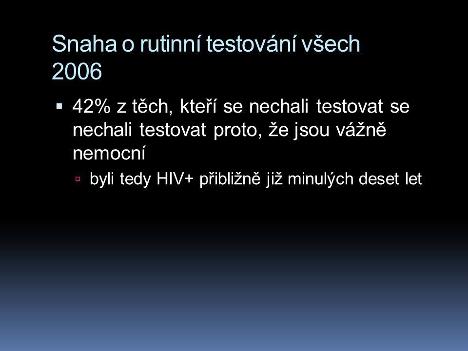 Snaha o rutinní testování všech 2006  42% z těch, kteří se nechali testovat se nechali testovat proto, že jsou vážně nemocní  byli tedy HIV+ přibližně již minulých deset let