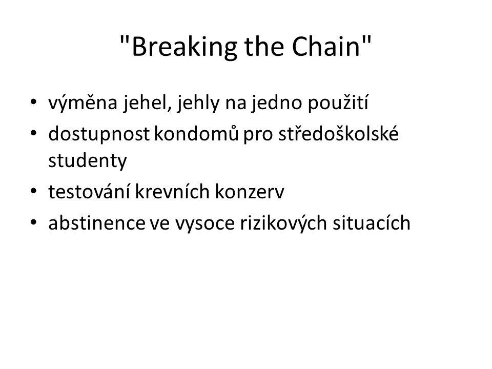 Breaking the Chain výměna jehel, jehly na jedno použití dostupnost kondomů pro středoškolské studenty testování krevních konzerv abstinence ve vysoce rizikových situacích