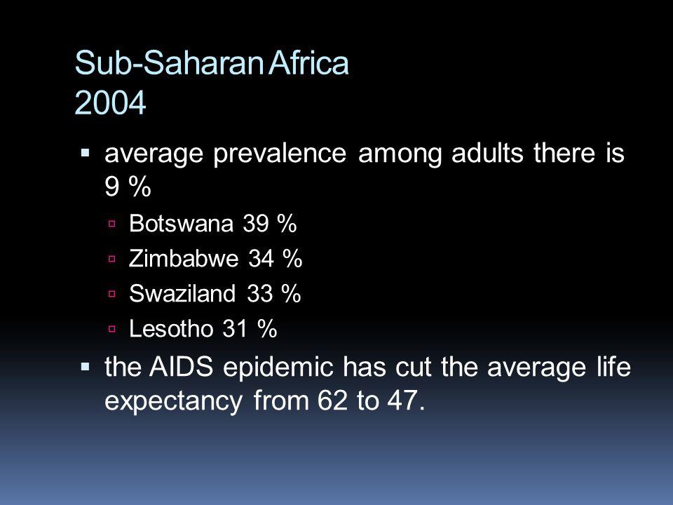 Sub-Saharan Africa 2004  average prevalence among adults there is 9 %  Botswana 39 %  Zimbabwe 34 %  Swaziland 33 %  Lesotho 31 %  the AIDS epidemic has cut the average life expectancy from 62 to 47.