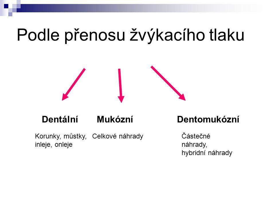 Podle přenosu žvýkacího tlaku DentálníMukózníDentomukózní Korunky, můstky, inleje, onleje Celkové náhradyČástečné náhrady, hybridní náhrady