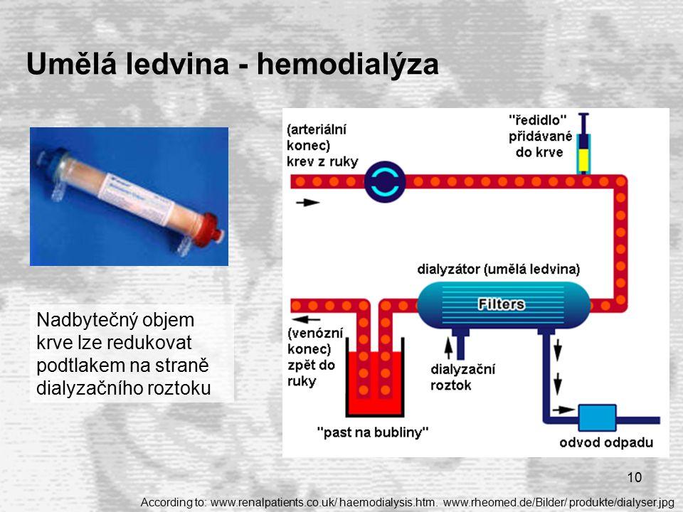 10 Umělá ledvina - hemodialýza Nadbytečný objem krve lze redukovat podtlakem na straně dialyzačního roztoku According to: www.renalpatients.co.uk/ haemodialysis.htm.