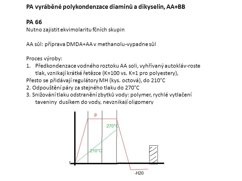 PA vyráběné polykondenzace diaminů a dikyselin, AA+BB PA 66 Nutno zajistit ekvimolaritu fčních skupin AA sůl: příprava DMDA+AA v methanolu-vypadne sůl Proces výroby: 1.Předkondenzace vodného roztoku AA soli, vyhřívaný autokláv-roste tlak, vznikají krátké řetězce (K=100 vs.