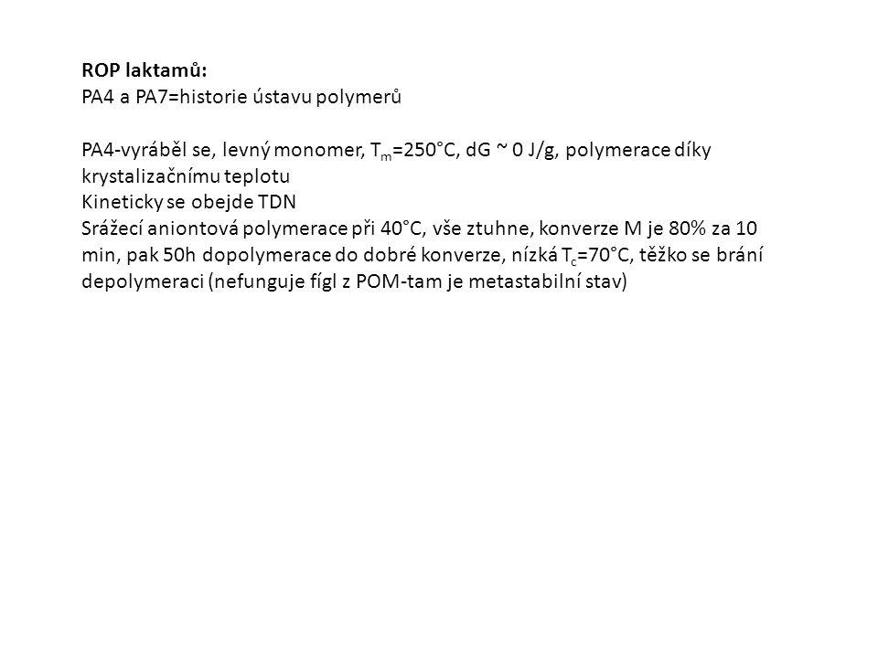 ROP laktamů: PA4 a PA7=historie ústavu polymerů PA4-vyráběl se, levný monomer, T m =250°C, dG ~ 0 J/g, polymerace díky krystalizačnímu teplotu Kineticky se obejde TDN Srážecí aniontová polymerace při 40°C, vše ztuhne, konverze M je 80% za 10 min, pak 50h dopolymerace do dobré konverze, nízká T c =70°C, těžko se brání depolymeraci (nefunguje fígl z POM-tam je metastabilní stav)