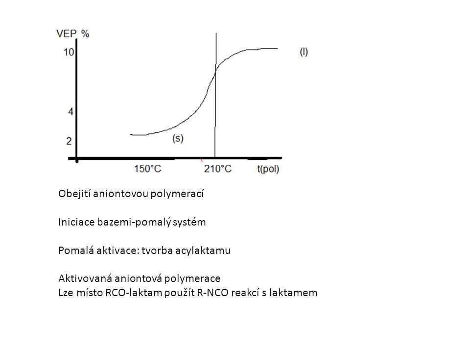 Obejití aniontovou polymerací Iniciace bazemi-pomalý systém Pomalá aktivace: tvorba acylaktamu Aktivovaná aniontová polymerace Lze místo RCO-laktam použít R-NCO reakcí s laktamem